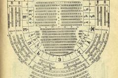 План Артистичекого театра