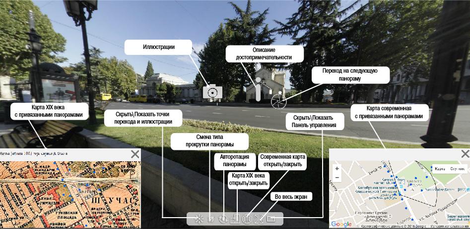 Как пользоваться виртуальными панорамами kartli.info