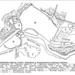План феодального Тбилисииз книги «Архитектура Тбилиси» Т. Р. Квирквелия